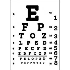 Kontrola zraku